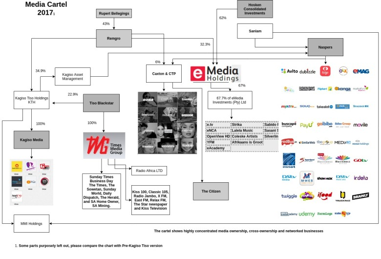 Media Cartel 2017 (12).jpg